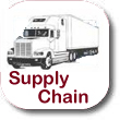 Supply Chain Management Lessons